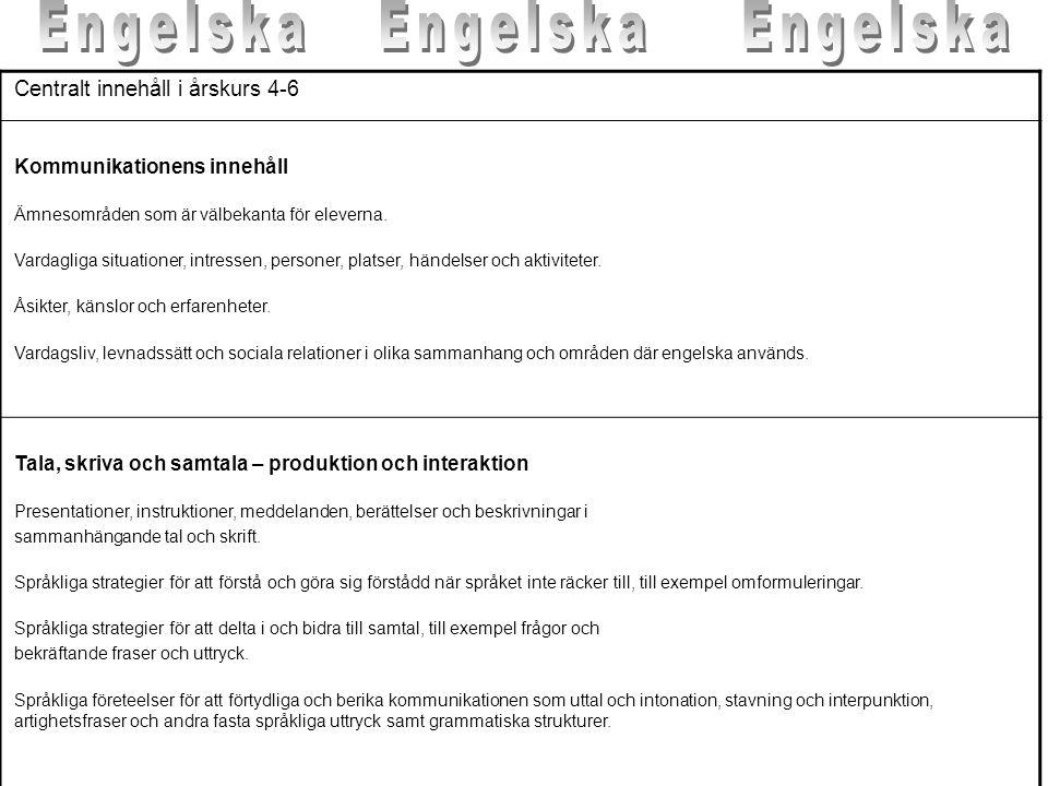 Engelska Engelska Engelska Centralt innehåll i årskurs 4-6