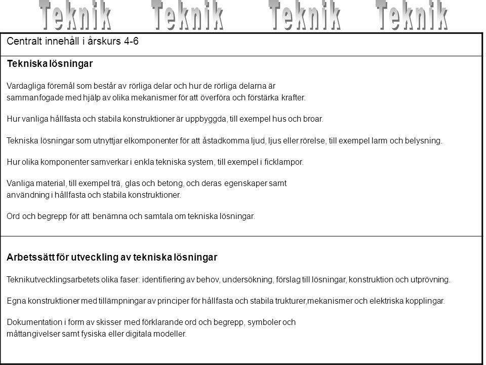 Teknik Teknik Teknik Teknik Centralt innehåll i årskurs 4-6