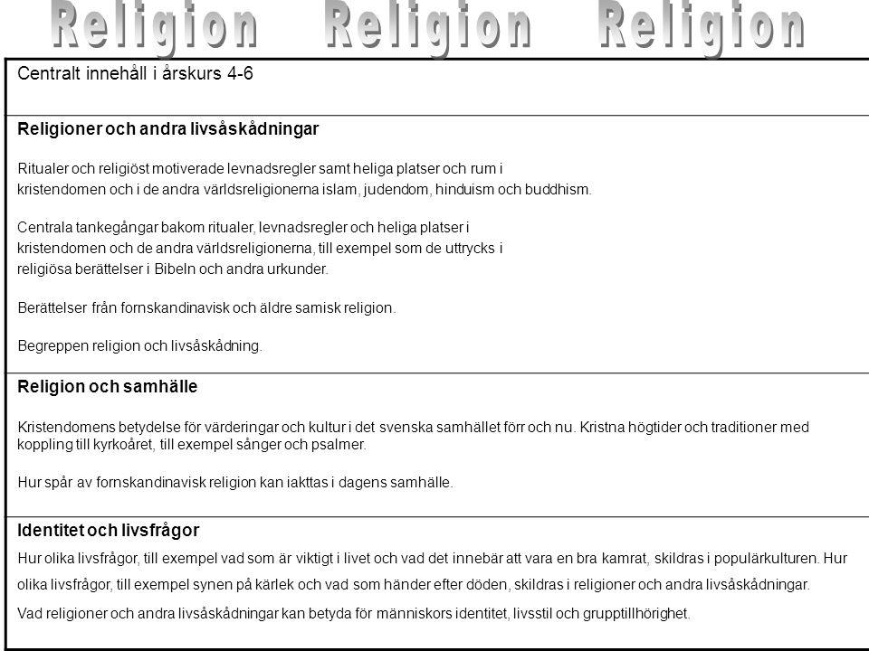 Religion Religion Religion Centralt innehåll i årskurs 4-6