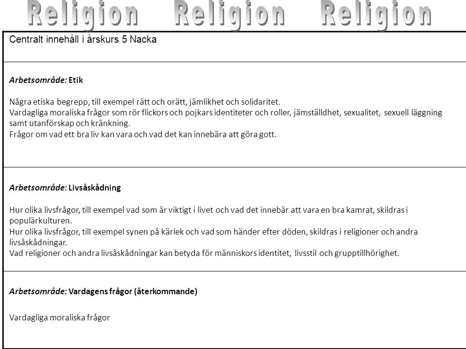 Religion Religion Religion Centralt innehåll i årskurs 5 Nacka