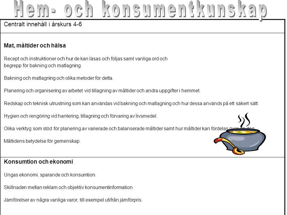 Hem- och konsumentkunskap