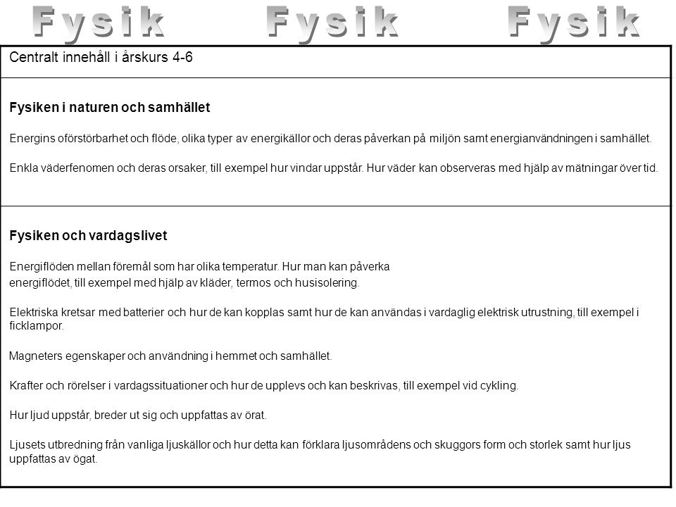 Fysik Fysik Fysik Centralt innehåll i årskurs 4-6