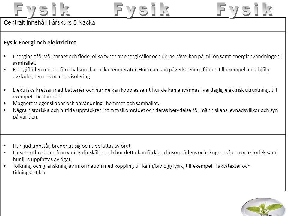 Fysik Fysik Fysik Fysik Energi och elektricitet