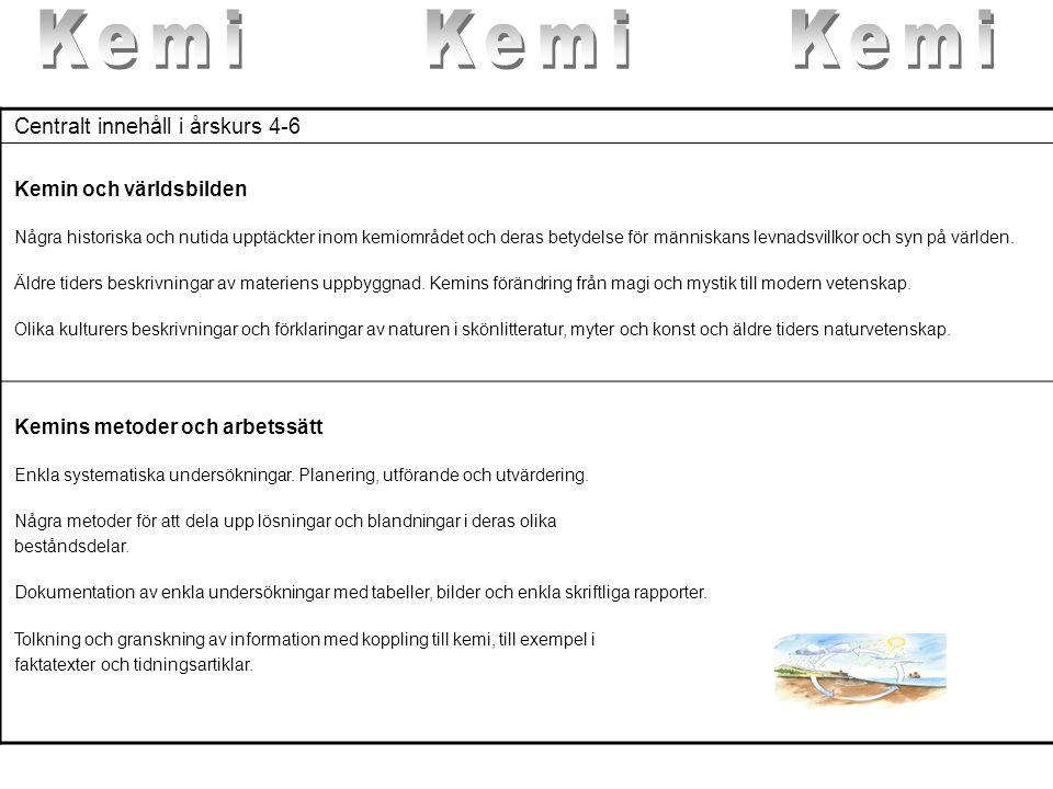 Kemi Kemi Kemi Centralt innehåll i årskurs 4-6 Kemin och världsbilden