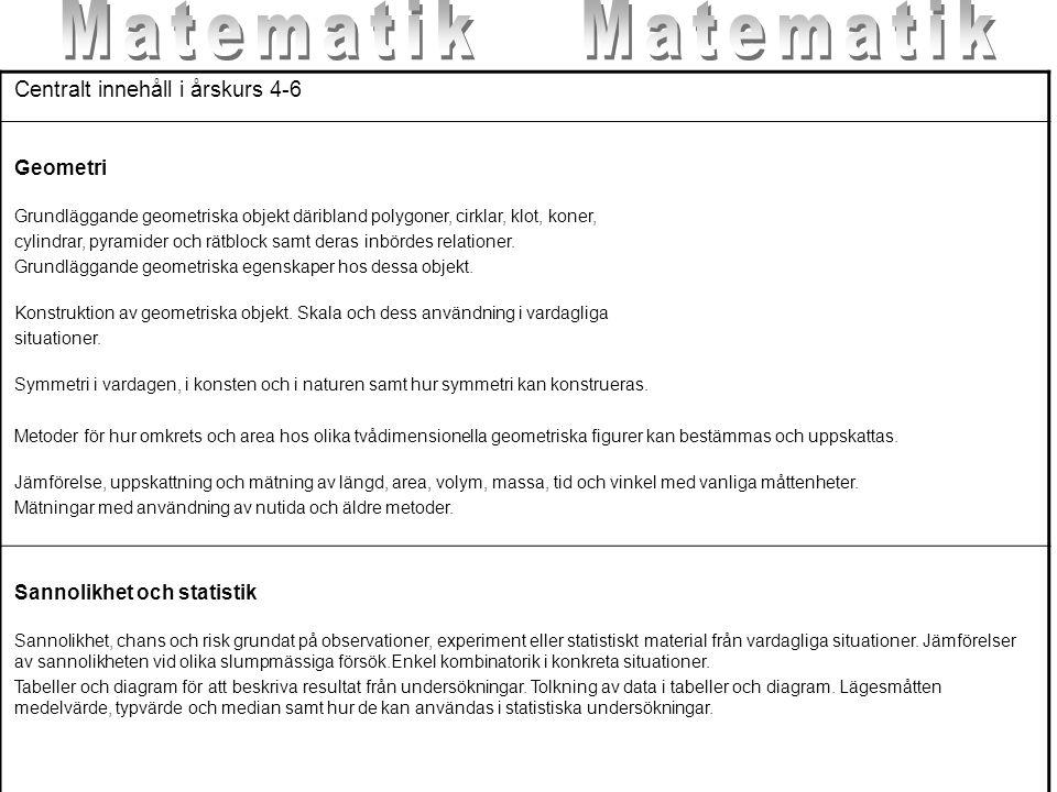 Matematik Matematik Centralt innehåll i årskurs 4-6 Geometri