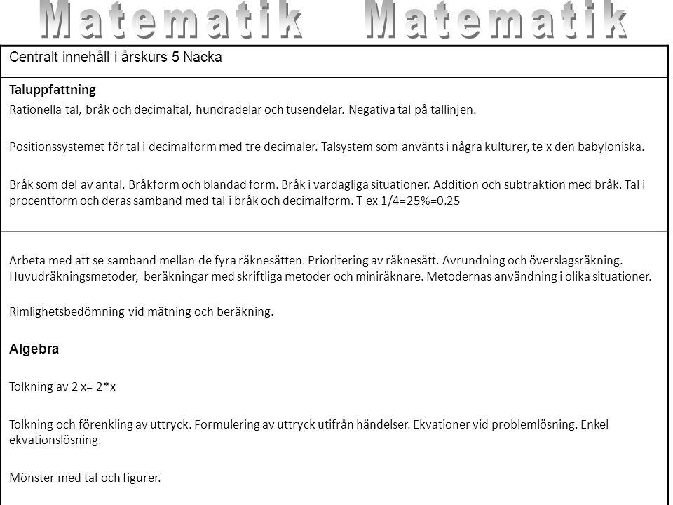 Matematik Matematik Taluppfattning Centralt innehåll i årskurs 5 Nacka