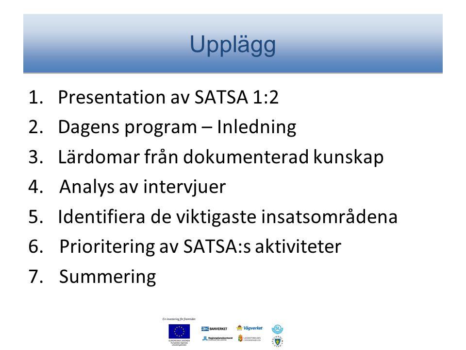 Upplägg 1. Presentation av SATSA 1:2 2. Dagens program – Inledning