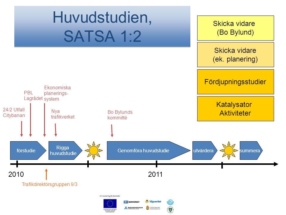 Huvudstudien, SATSA 1:2 Skicka vidare (Bo Bylund) Skicka vidare