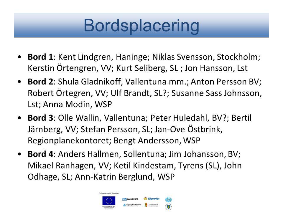 Bordsplacering Bord 1: Kent Lindgren, Haninge; Niklas Svensson, Stockholm; Kerstin Örtengren, VV; Kurt Seliberg, SL ; Jon Hansson, Lst.