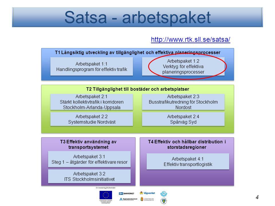 Satsa - arbetspaket http://www.rtk.sll.se/satsa/ 4