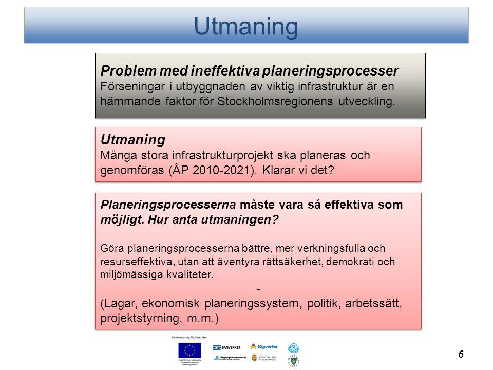 Utmaning Problem med ineffektiva planeringsprocesser Utmaning