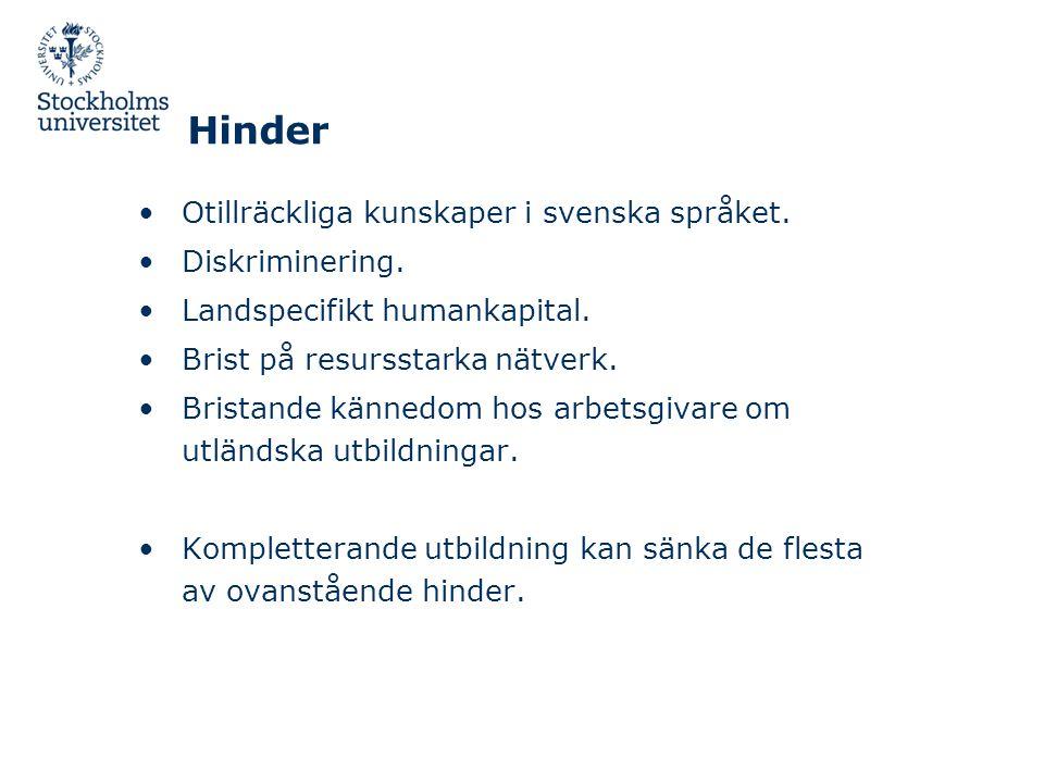 Hinder Otillräckliga kunskaper i svenska språket. Diskriminering.