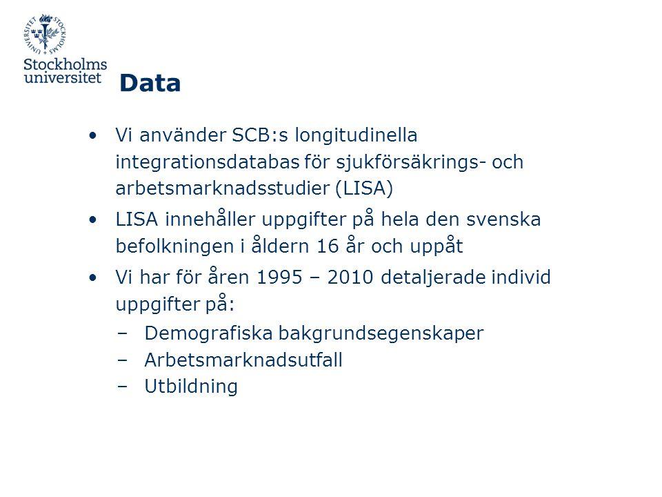 Data Vi använder SCB:s longitudinella integrationsdatabas för sjukförsäkrings- och arbetsmarknadsstudier (LISA)