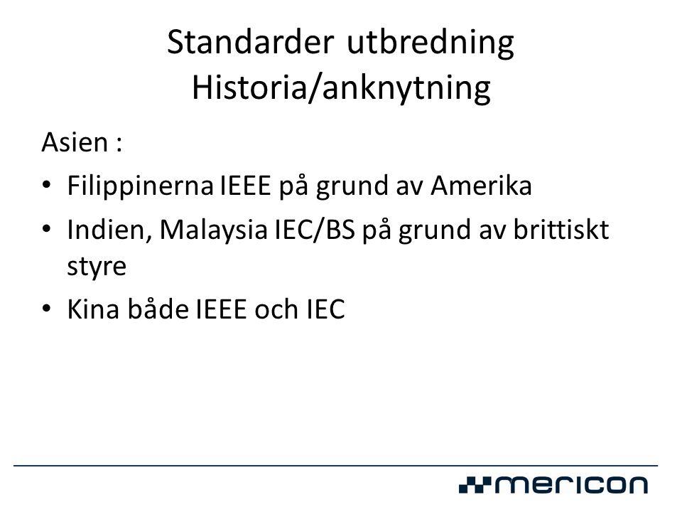 Standarder utbredning Historia/anknytning
