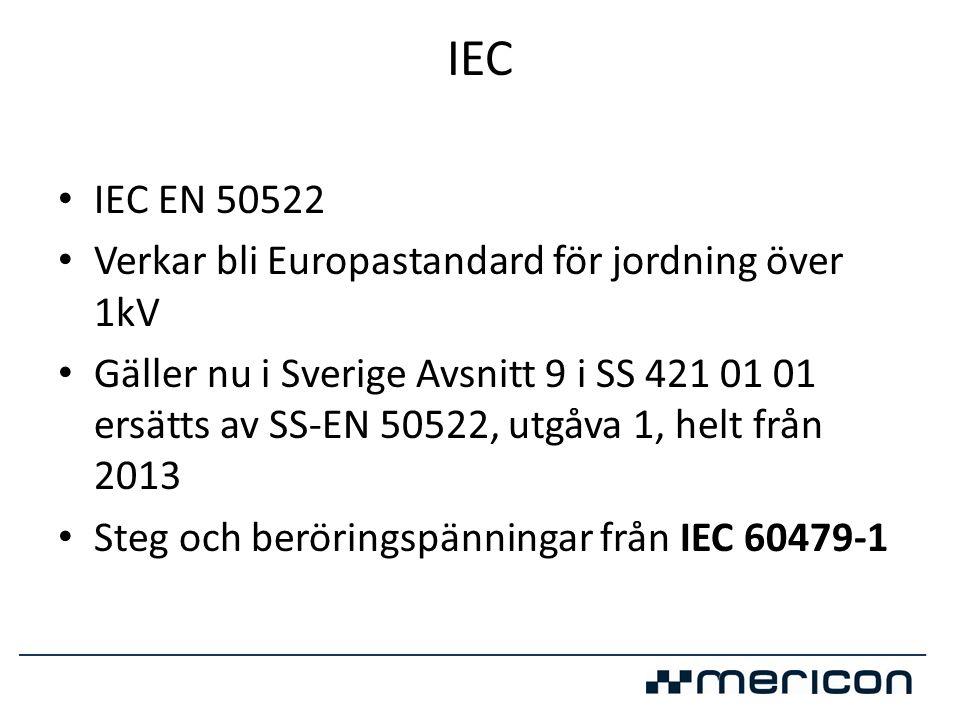 IEC IEC EN 50522 Verkar bli Europastandard för jordning över 1kV
