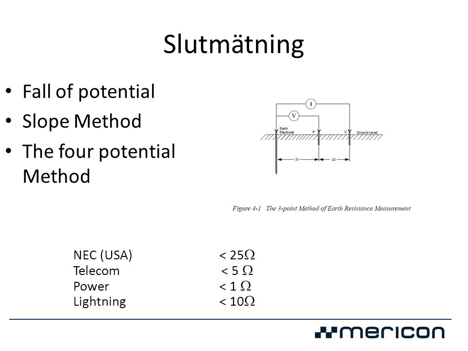 Slutmätning Fall of potential Slope Method The four potential Method