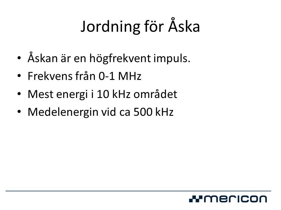 Jordning för Åska Åskan är en högfrekvent impuls.