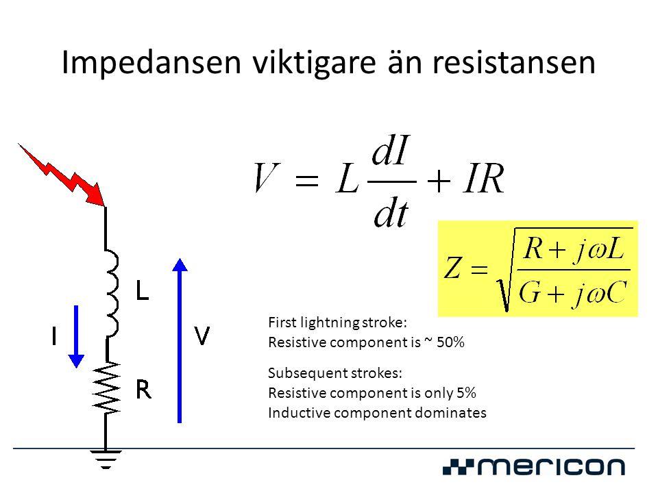 Impedansen viktigare än resistansen