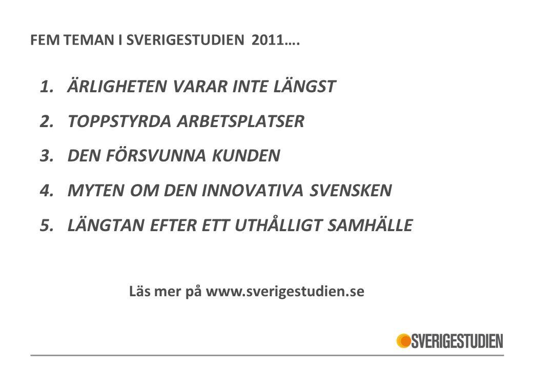 FEM TEMAN I SVERIGESTUDIEN 2011….