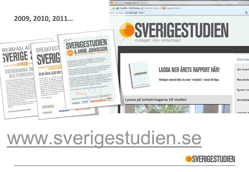 2009, 2010, 2011… www.sverigestudien.se.