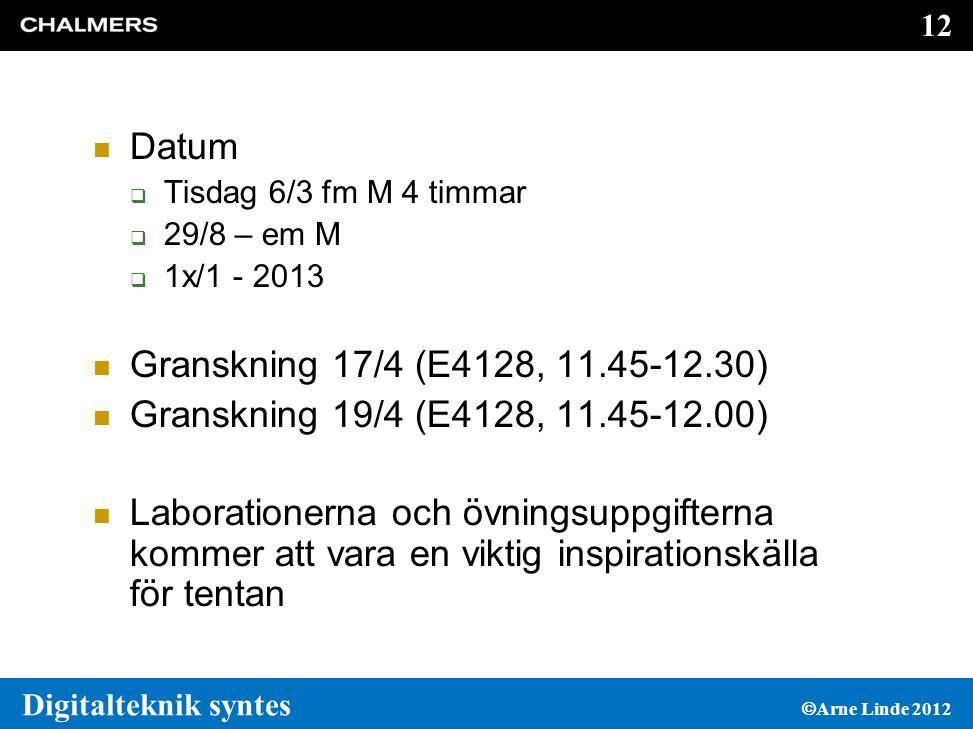 Datum Granskning 17/4 (E4128, 11.45-12.30)