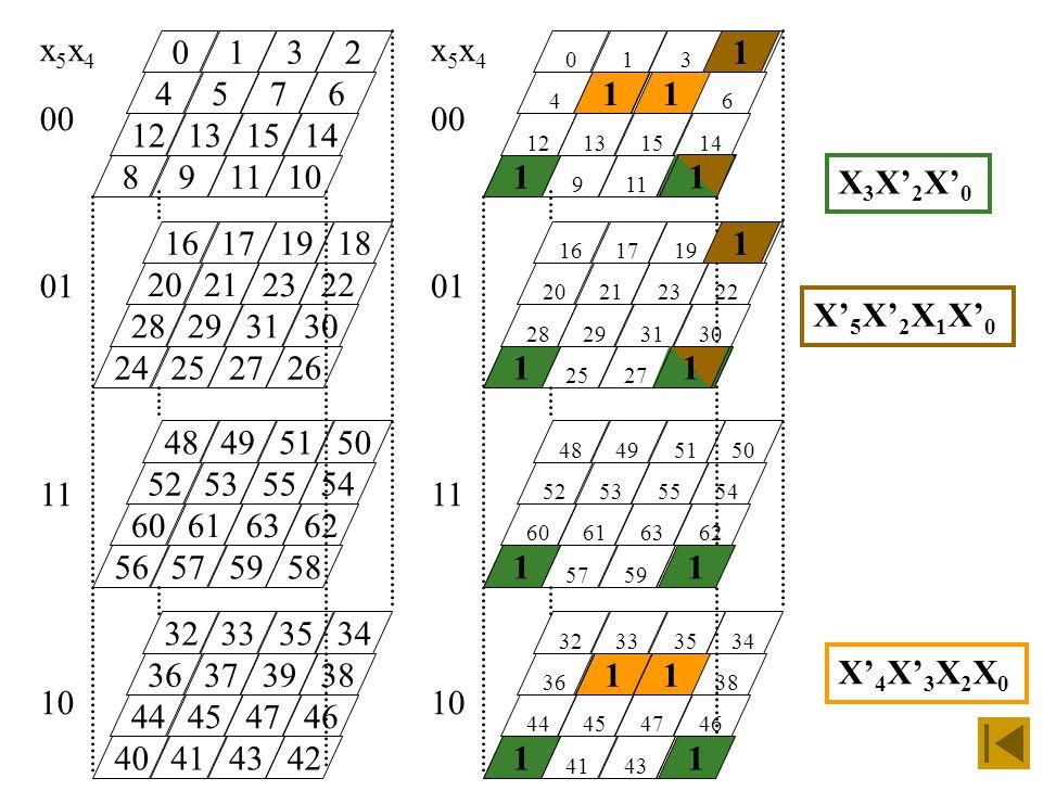 x5x4 00. 01. 11. 10. 1. 3. 12. 4. 15. 17. 6. 13. 14. 18. 9. 11. 110. 16. 19. 118.
