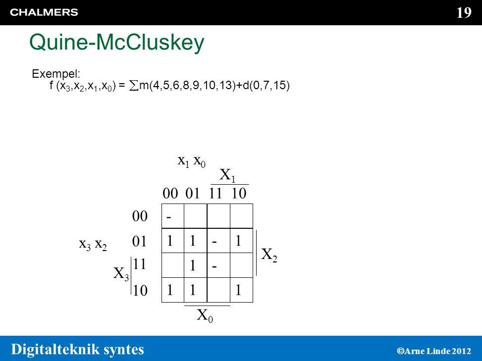 Quine-McCluskey - 1 X3 x3 x2 00 01 11 10 X2 X1 X0 x1 x0