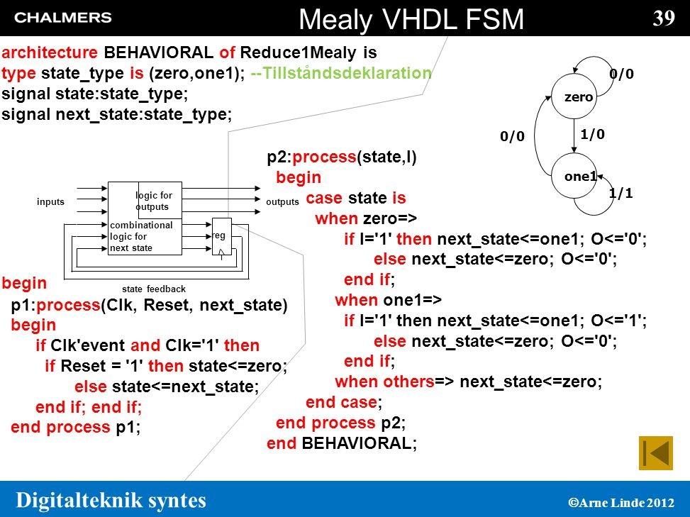 Mealy VHDL FSM architecture BEHAVIORAL of Reduce1Mealy is