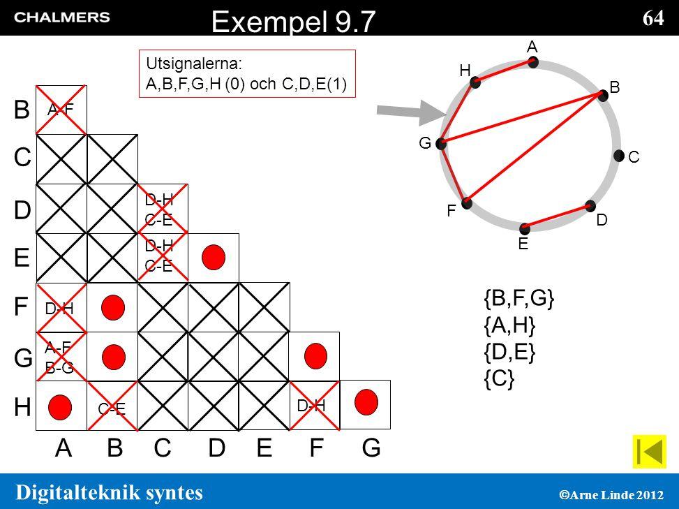 Exempel 9.7 B C D E F G H A B C D E F G {B,F,G} {A,H} {D,E} {C} A