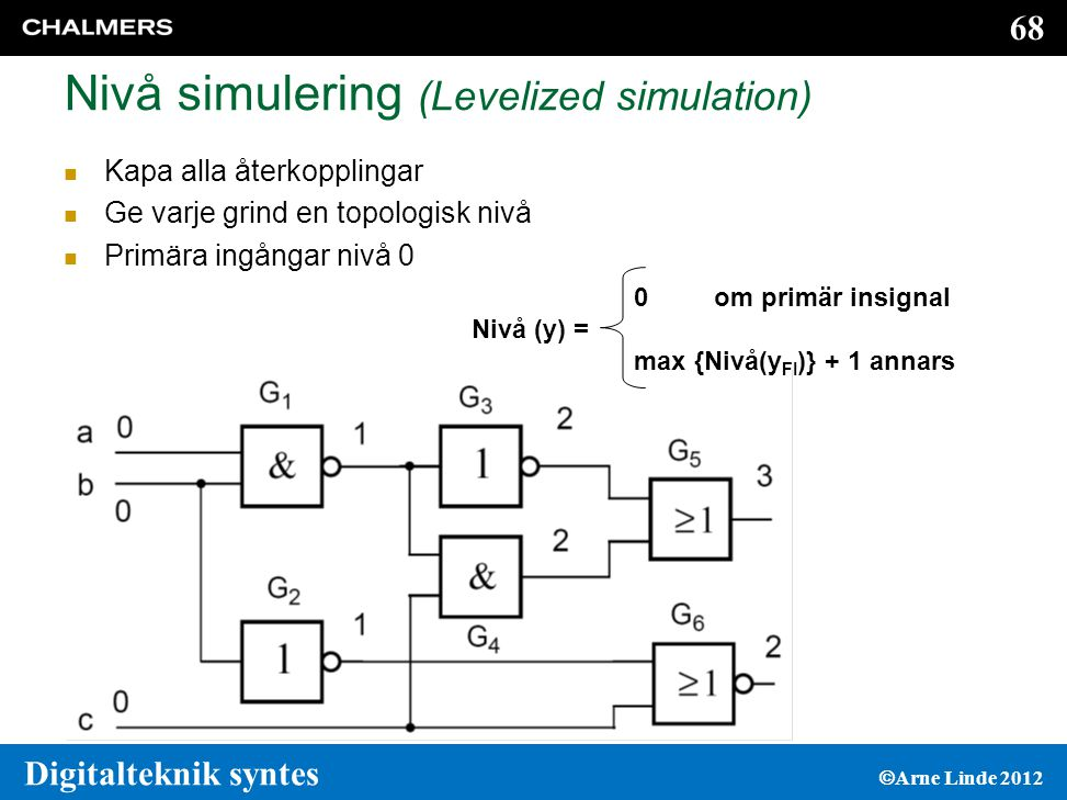 Nivå simulering (Levelized simulation)