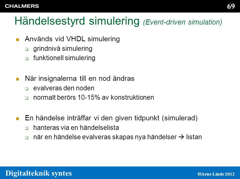 Händelsestyrd simulering (Event-driven simulation)