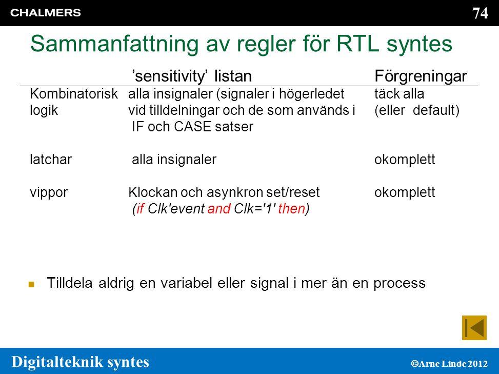 Sammanfattning av regler för RTL syntes