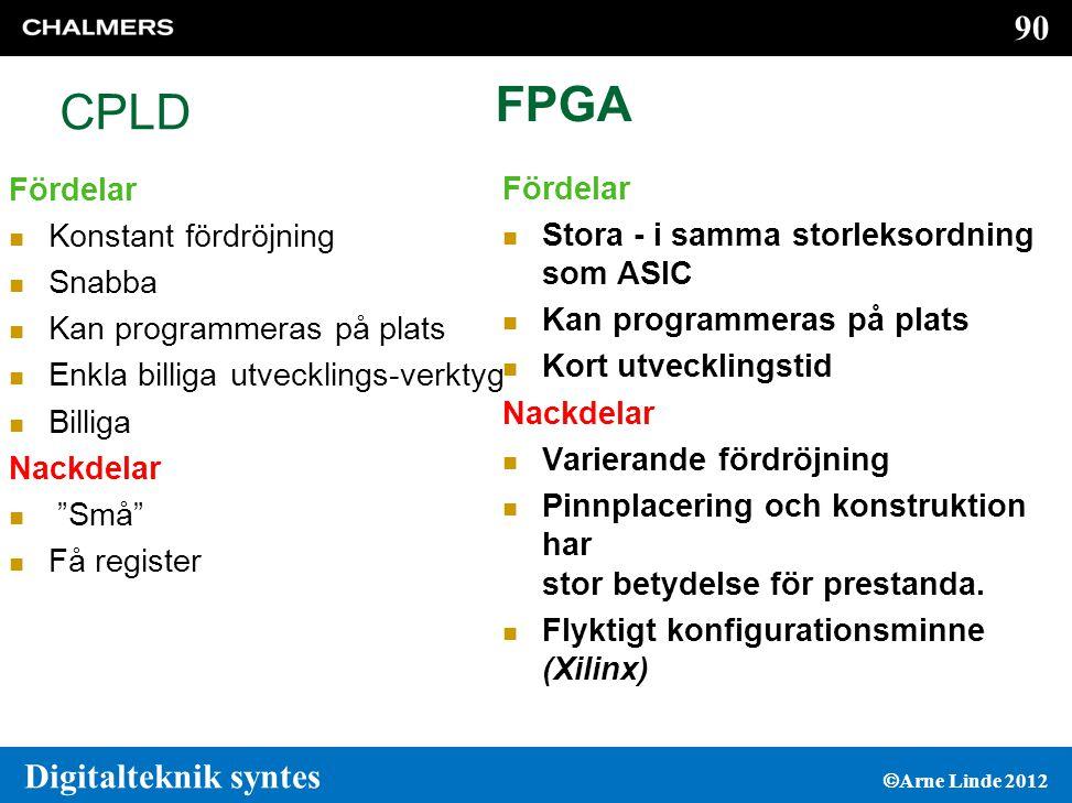 FPGA CPLD Fördelar Fördelar Konstant fördröjning