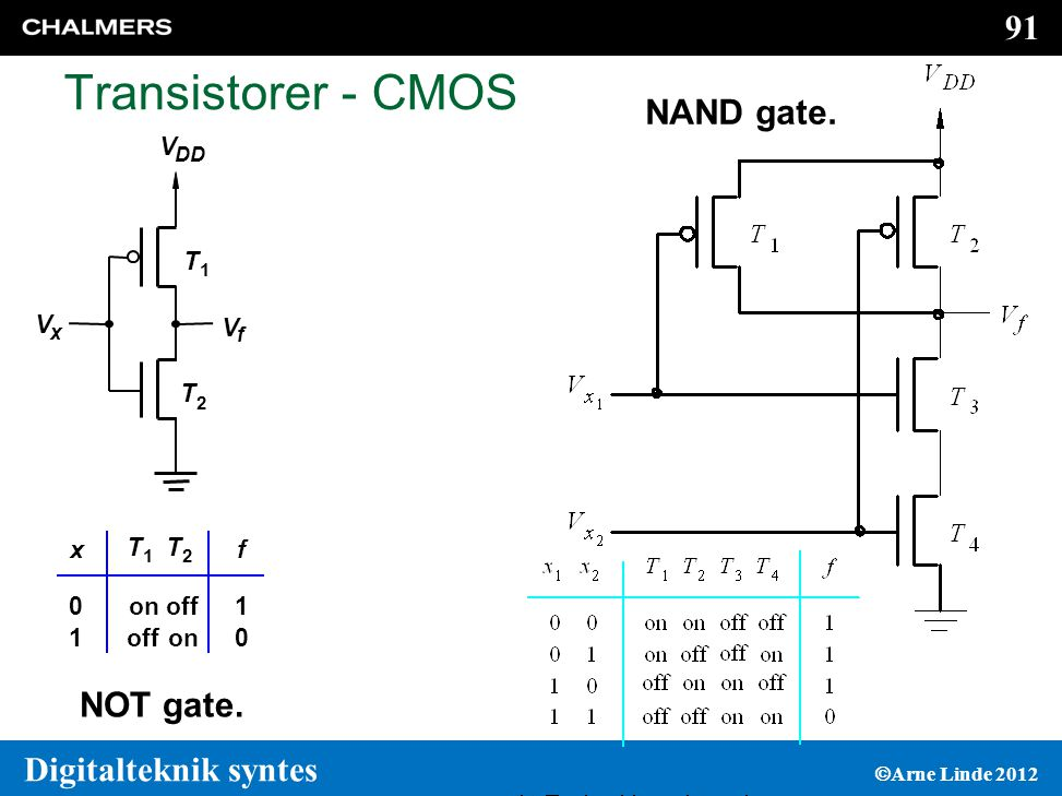 Transistorer - CMOS NAND gate. NOT gate. V T V V T on off 1 f x T DD x