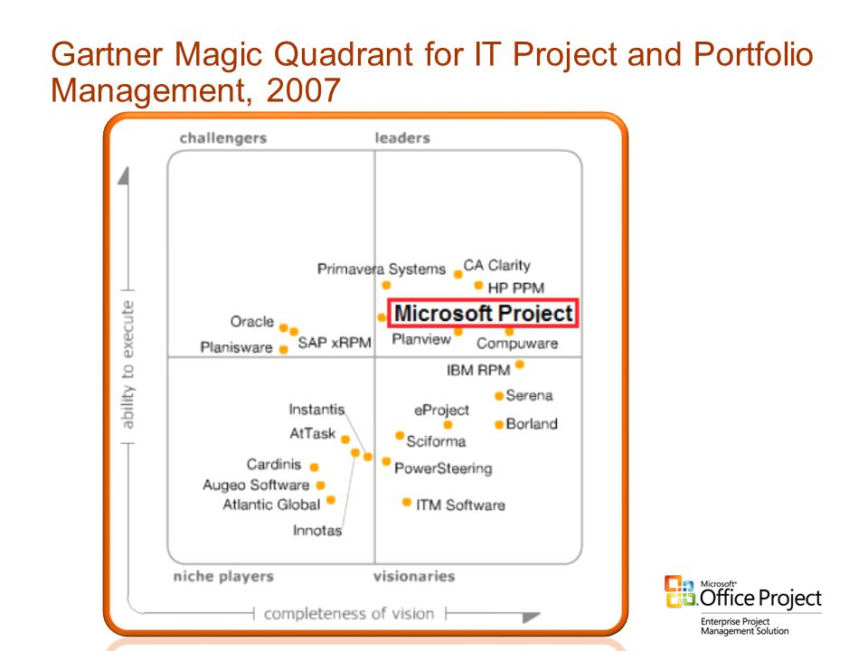 Gartner Magic Quadrant for IT Project and Portfolio Management, 2007