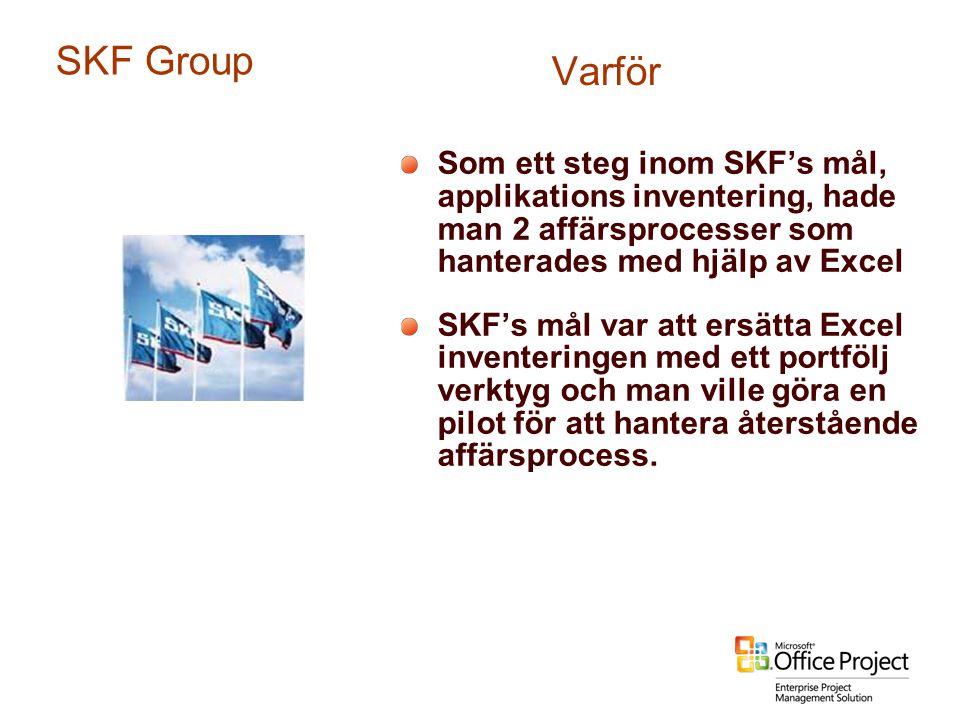 SKF Group Varför. Som ett steg inom SKF's mål, applikations inventering, hade man 2 affärsprocesser som hanterades med hjälp av Excel.
