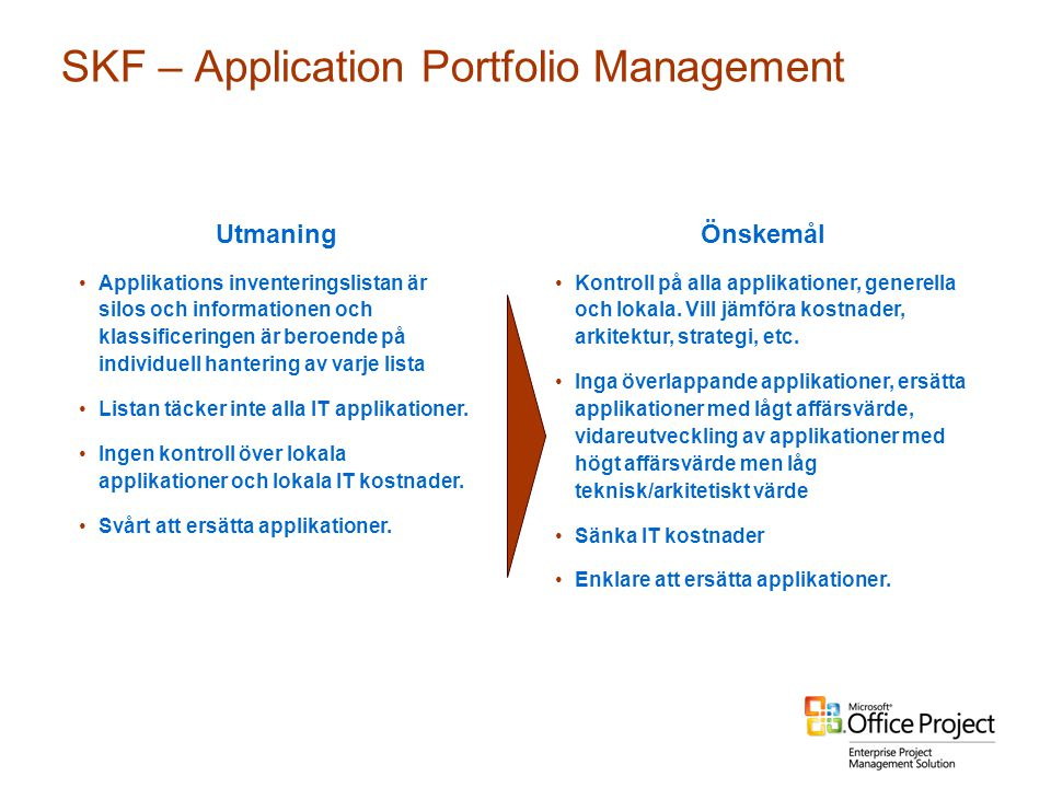 SKF – Application Portfolio Management