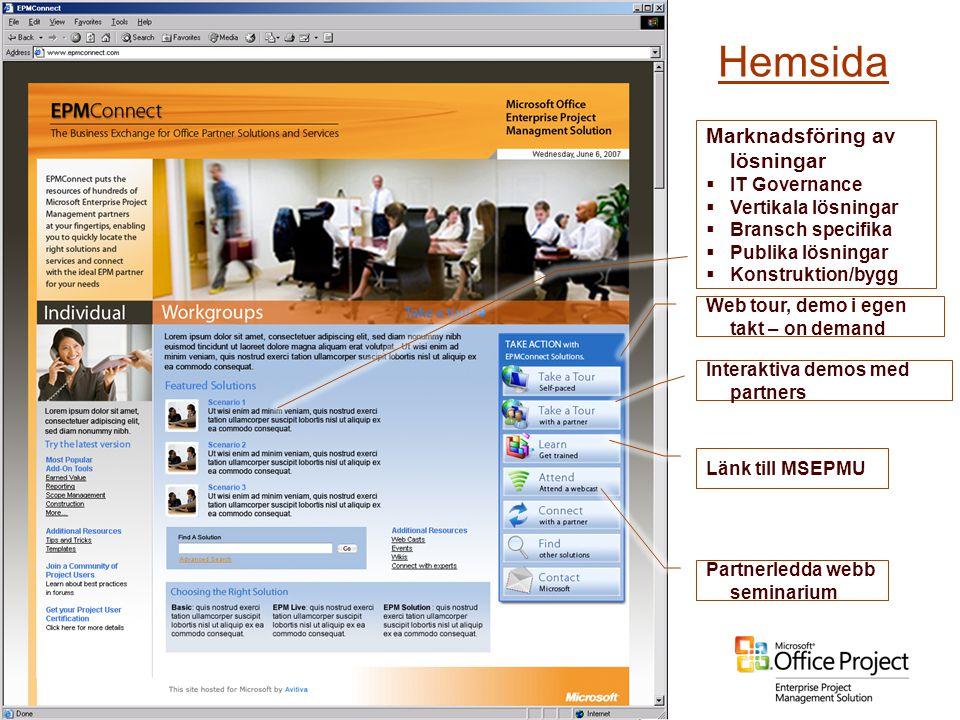 Hemsida Marknadsföring av lösningar IT Governance Vertikala lösningar
