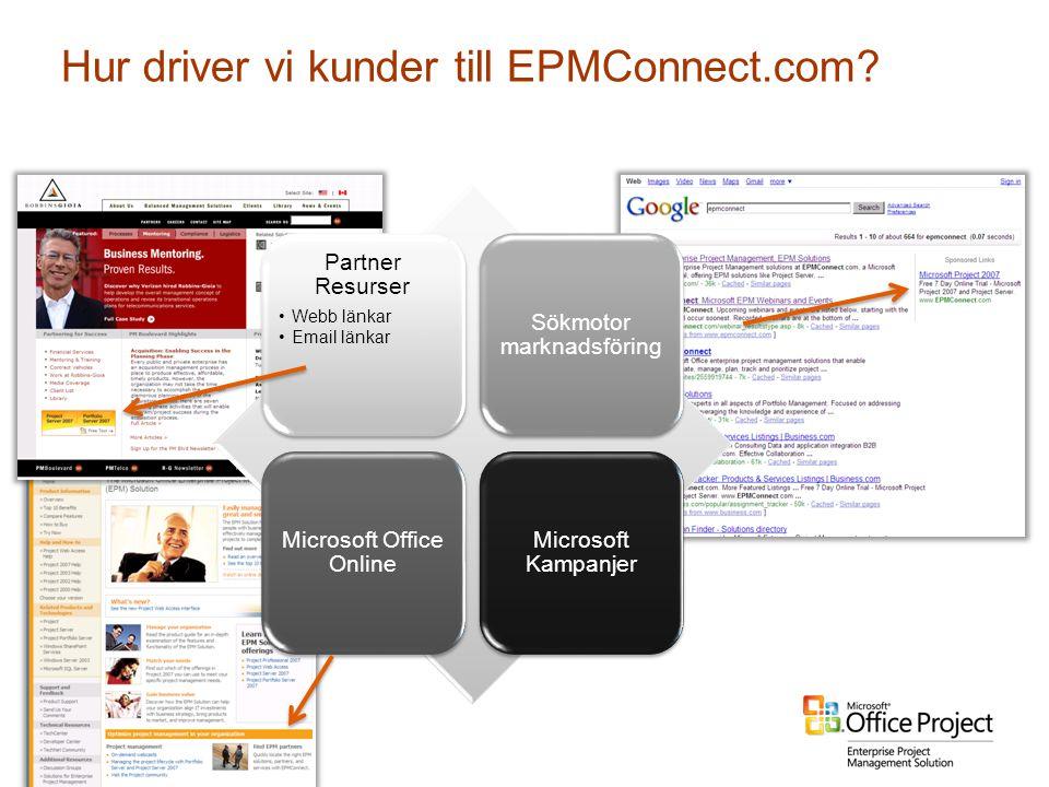 Hur driver vi kunder till EPMConnect.com