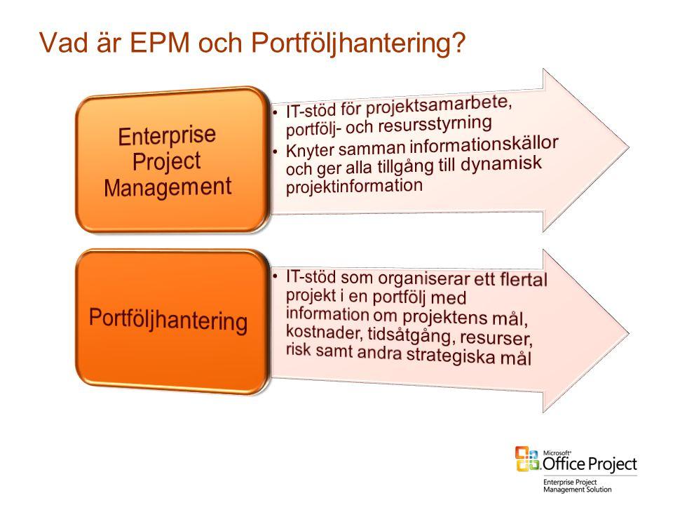 Vad är EPM och Portföljhantering