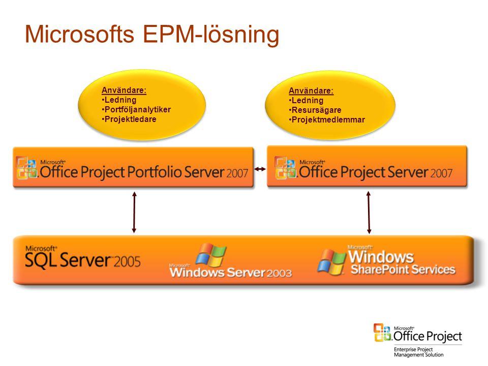 Microsofts EPM-lösning