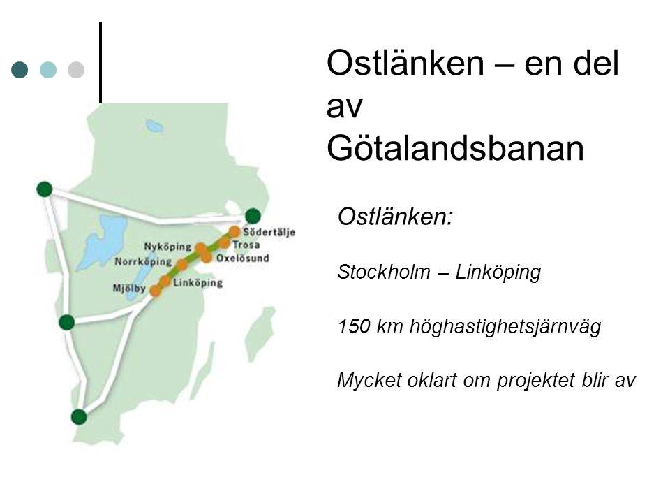 Ostlänken – en del av Götalandsbanan