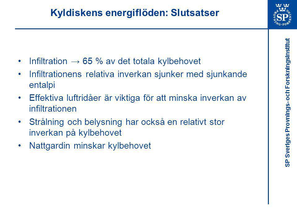 Kyldiskens energiflöden: Slutsatser