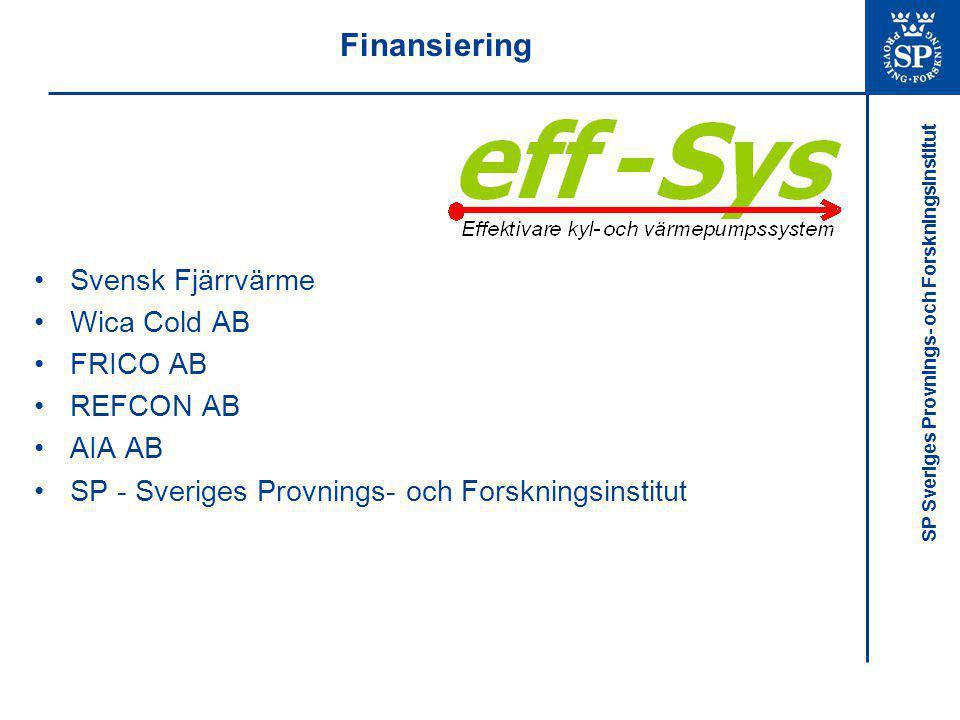 Finansiering Svensk Fjärrvärme Wica Cold AB FRICO AB REFCON AB AIA AB