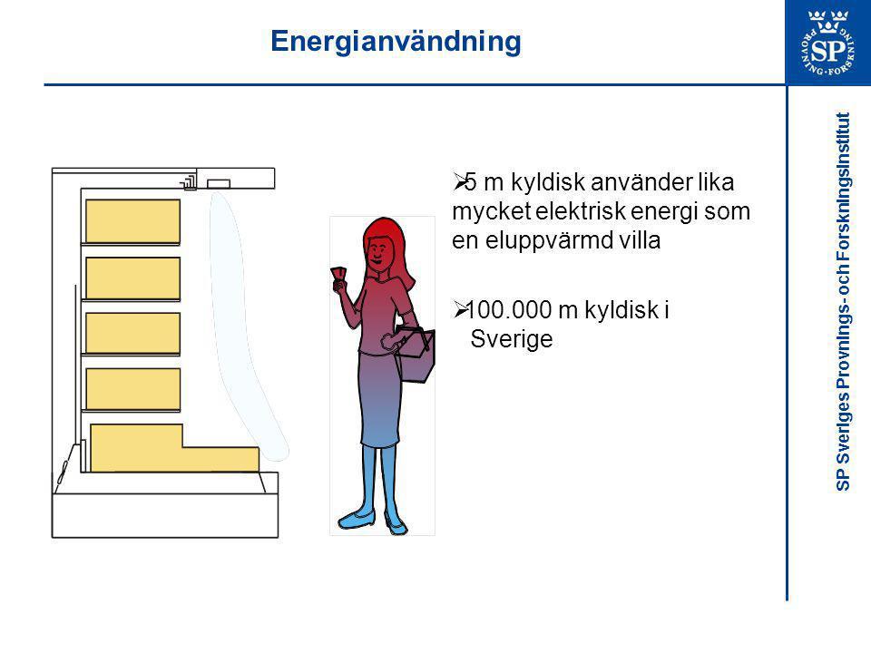 Energianvändning 5 m kyldisk använder lika mycket elektrisk energi som en eluppvärmd villa.
