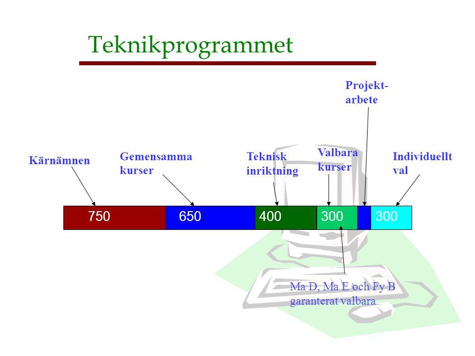 Teknikprogrammet 750 650 400 300 300 Projekt- arbete Valbara kurser