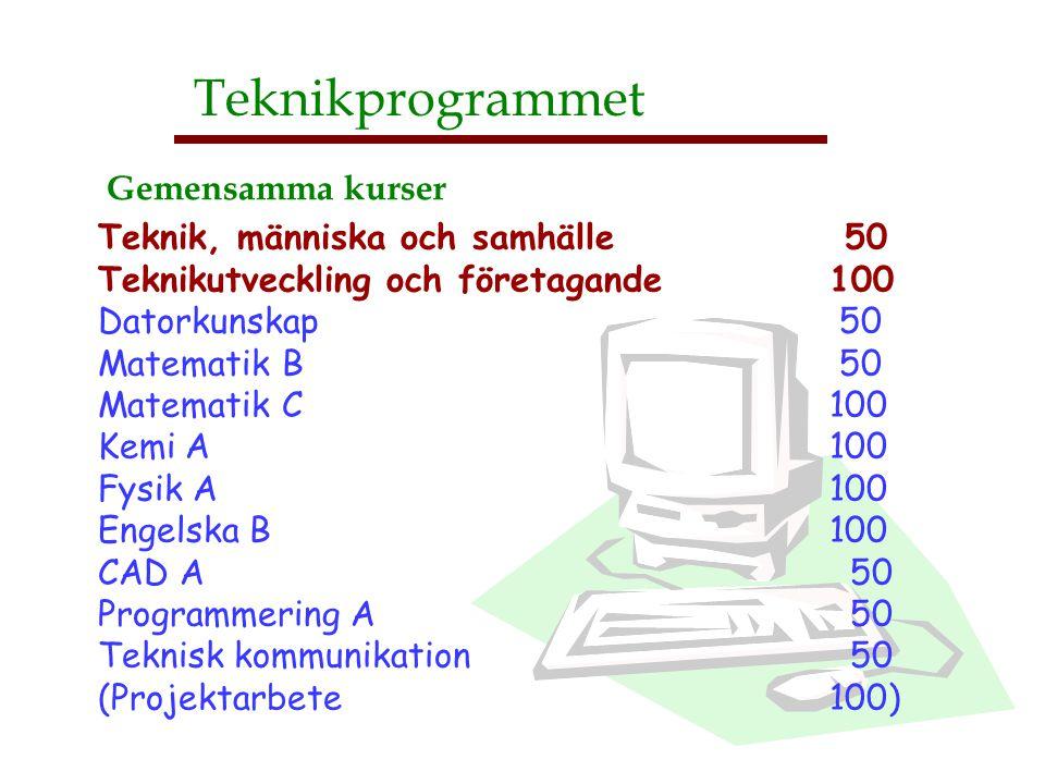 Teknikprogrammet Gemensamma kurser Teknik, människa och samhälle 50