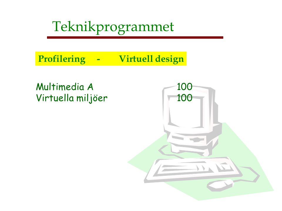 Teknikprogrammet Profilering - Virtuell design Multimedia A 100