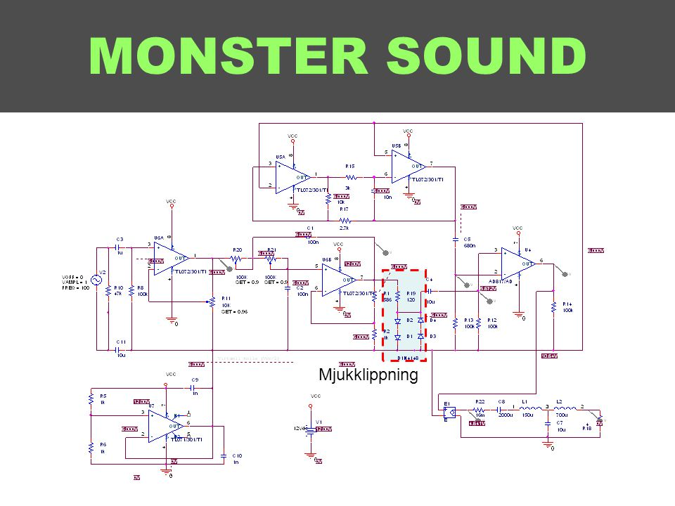 MONSTER SOUND Mjukklippning