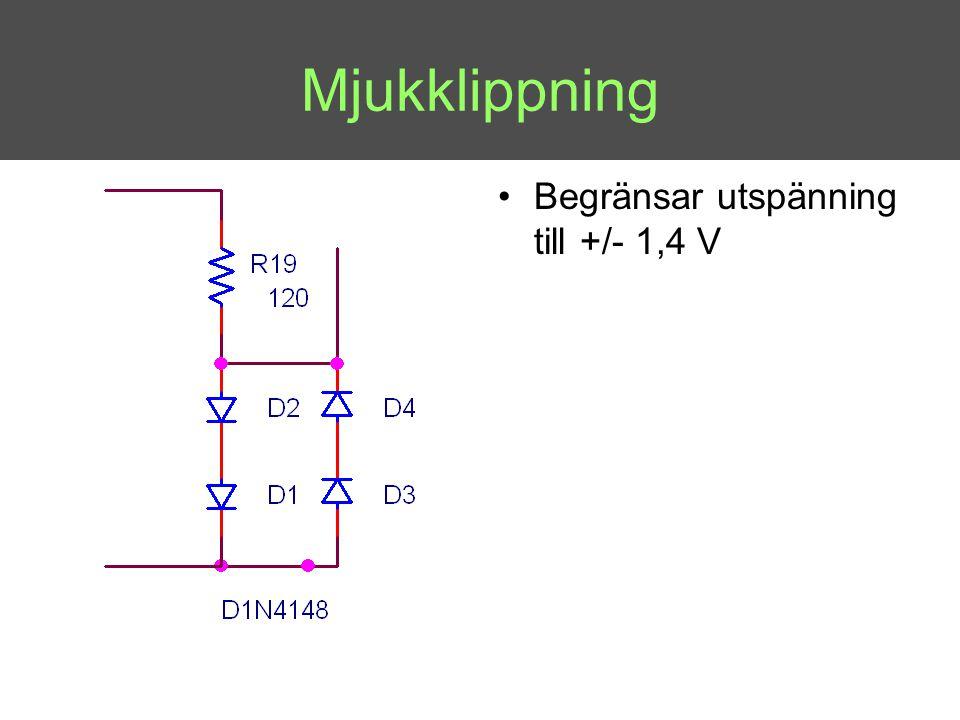 Mjukklippning Begränsar utspänning till +/- 1,4 V